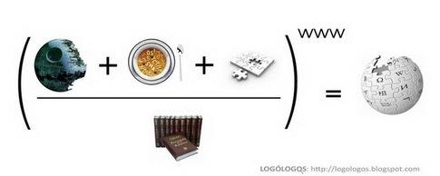 Logólogos - Visual Math behind Logos