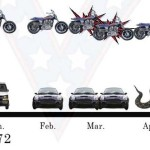 Infographic of Evil Knievel's Dangerous Jumps