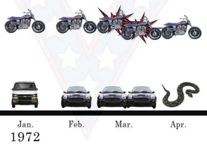 Evil-Knievel-Jumps-Infographic