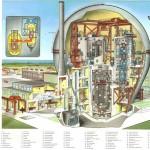 Nuclear Reactor Cutaways Gallery