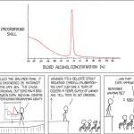 Ballmer Peak–xkcd Comic