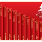 2011_Chinese_Zodiac_Good_Luck_Graph_Large_thumb