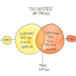 The Universe and Forever – Art Print