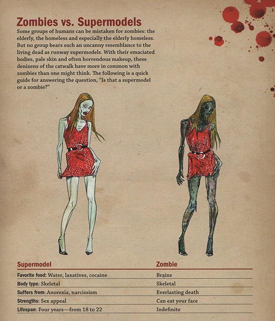 Zombies_Vs_Supermodels