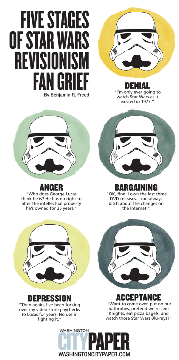 Five-Stages-of-Star-Wars-Revisionism-Fan-Grief