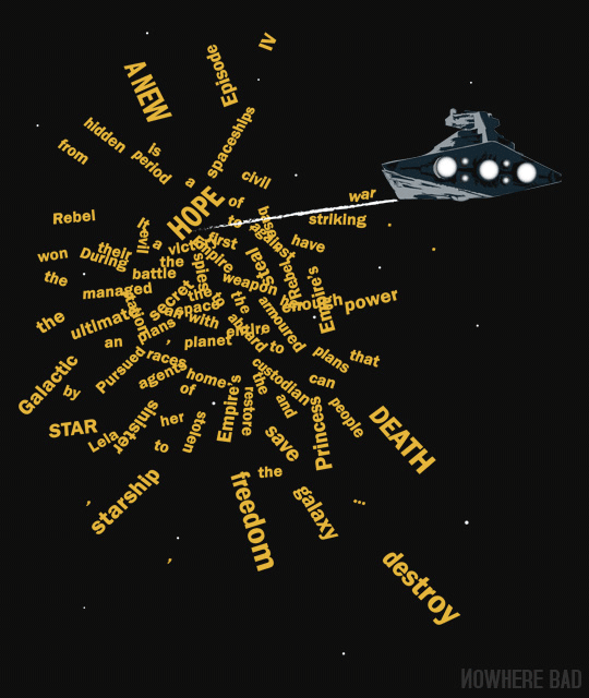 star wars opening crawl - photo #41