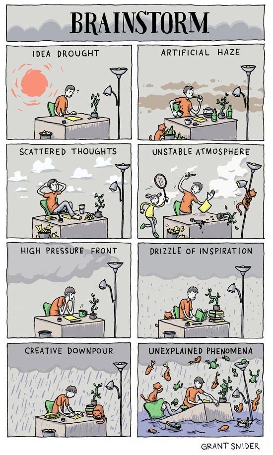 brainstorm-blog