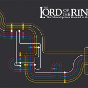 The Lord of The Rings - The Fellowship From Rivendell to Mordor