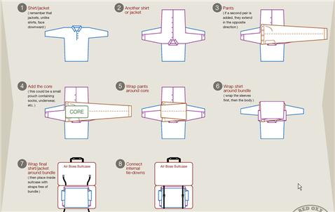 bundle-wrapping