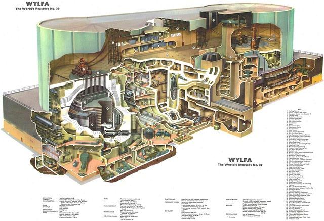 nuclear_reactor_cutaway
