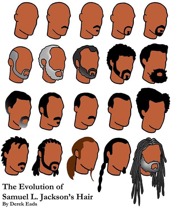 Evolution of Samuel L. Jackson's Hair