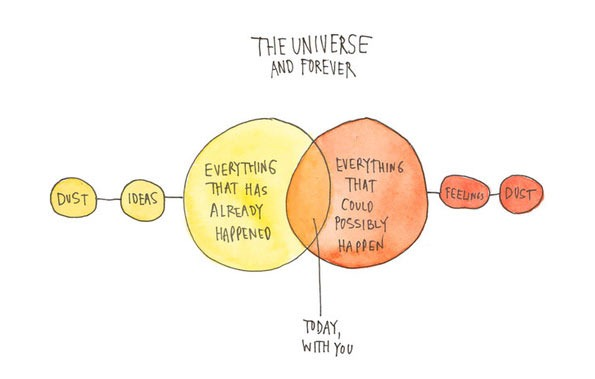 The_Universe_and_Forever_By_Wendy_MacNaughton