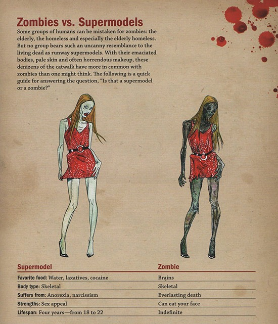 Zombies_Vs_Supermodels