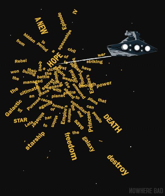 Slow-Crawl-Star-Wars