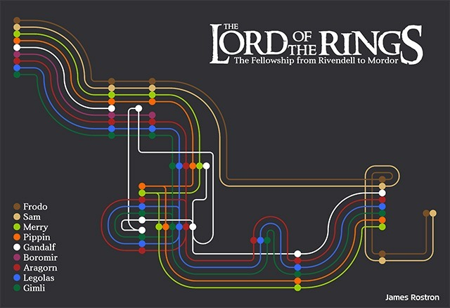 The-Lord-of-The-Rings-James-Rostron